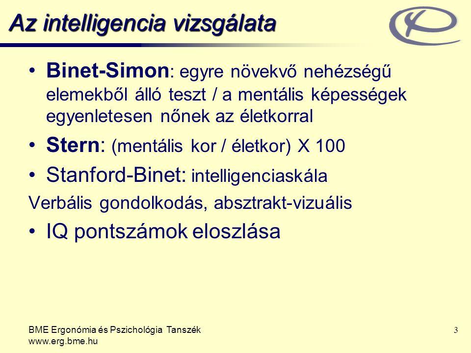 Az intelligencia vizsgálata