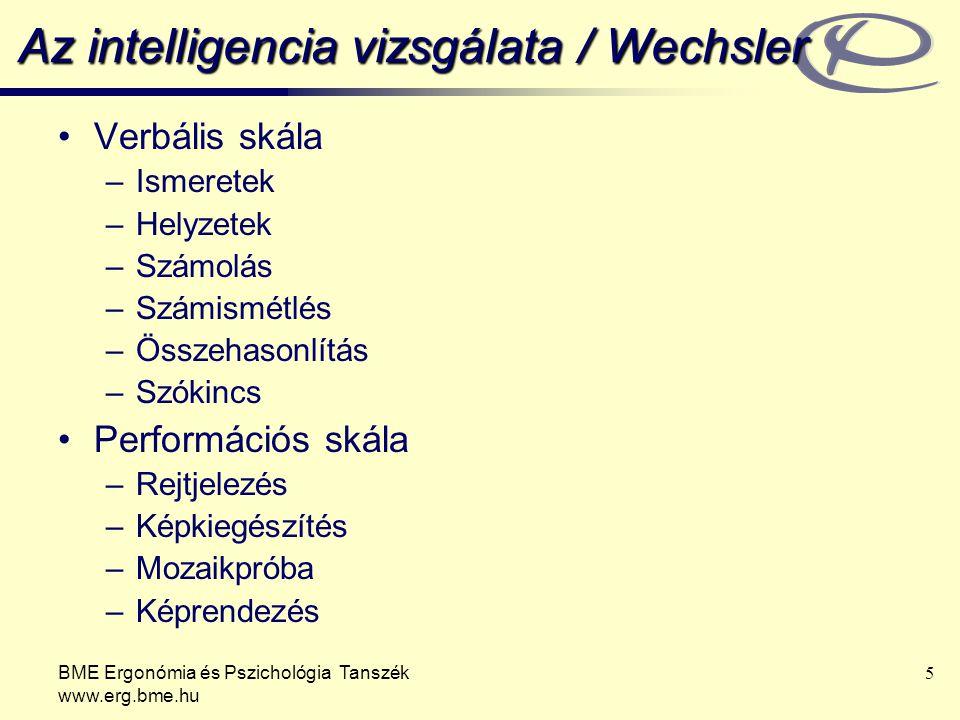 Az intelligencia vizsgálata / Wechsler