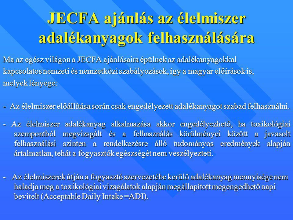 JECFA ajánlás az élelmiszer adalékanyagok felhasználására