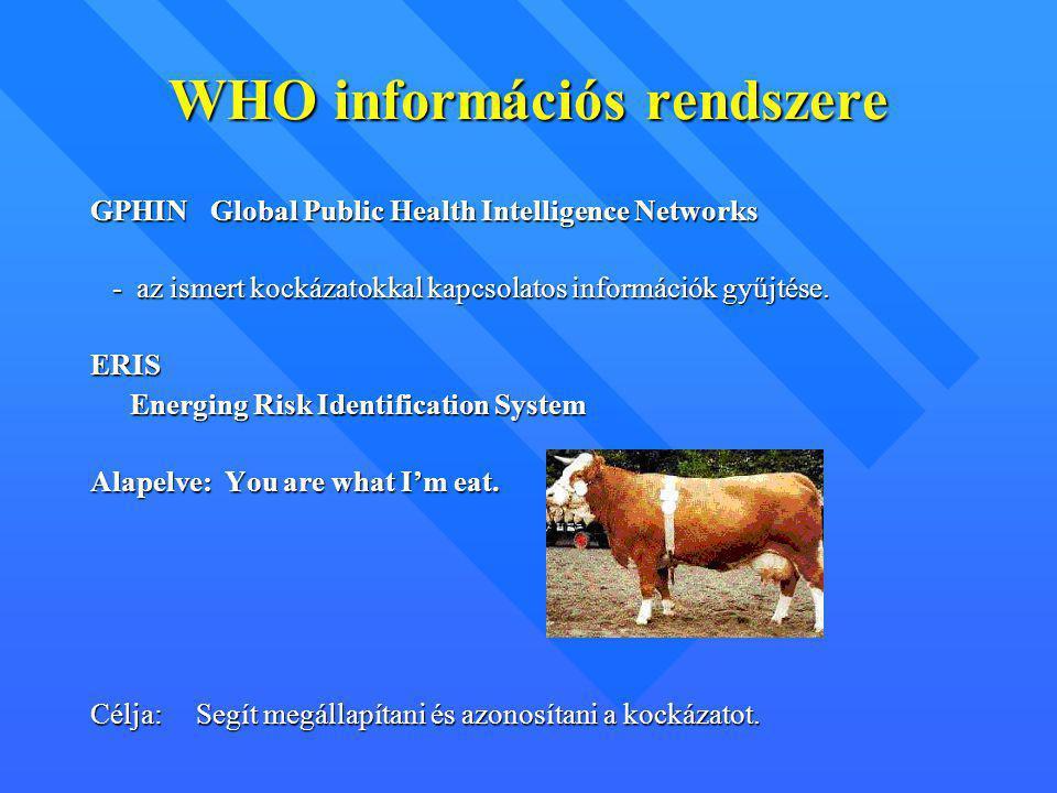 WHO információs rendszere