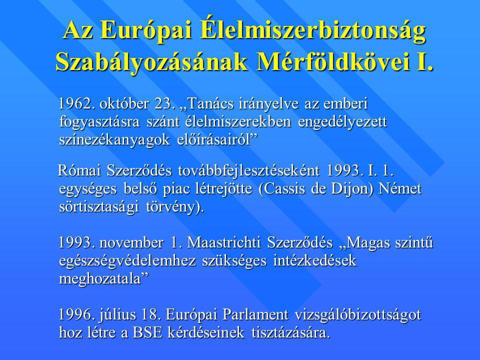 Az Európai Élelmiszerbiztonság Szabályozásának Mérföldkövei I.