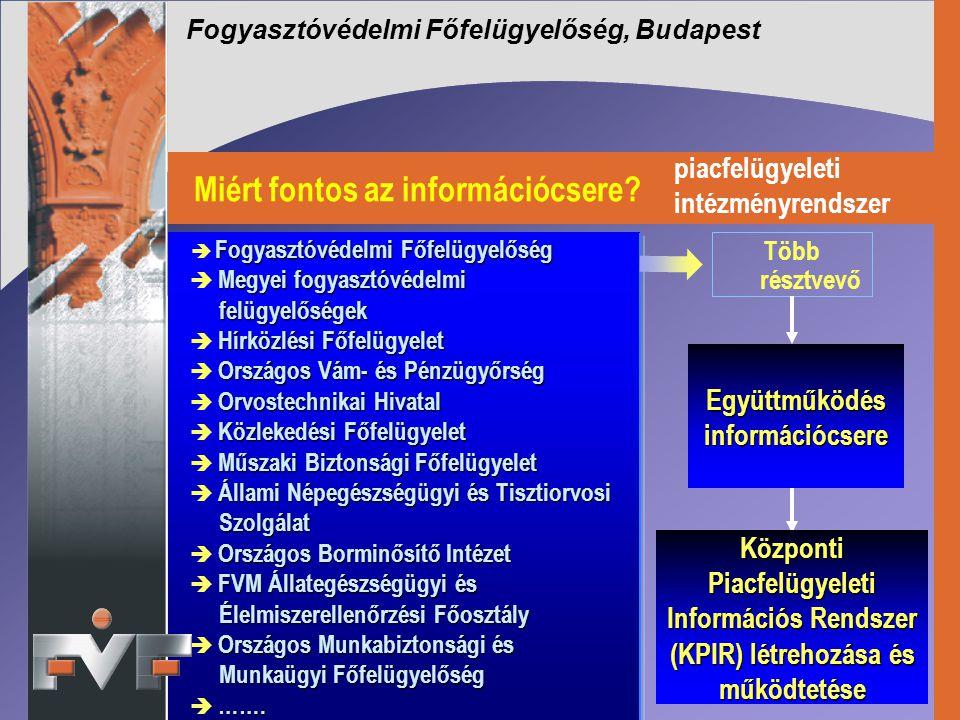 Együttműködés információcsere