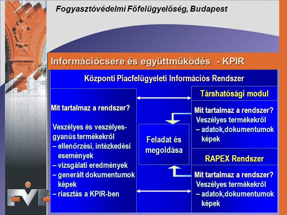 Információcsere és együttműködés - KPIR
