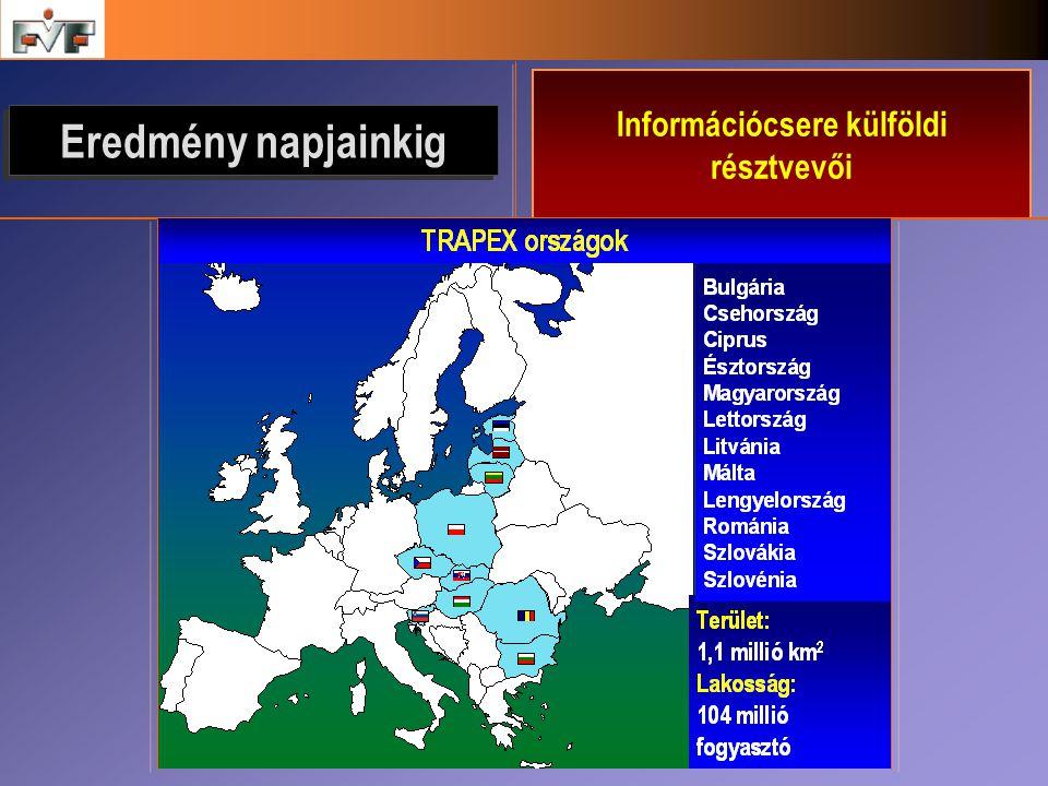Információcsere külföldi résztvevői