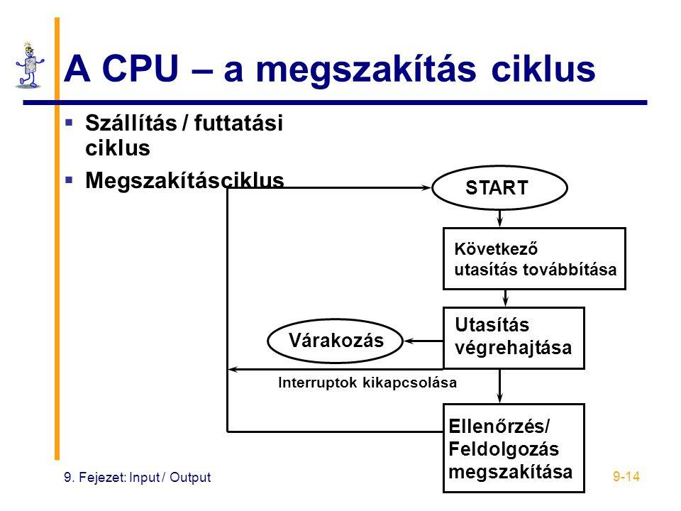A CPU – a megszakítás ciklus