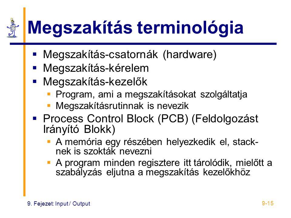 Megszakítás terminológia