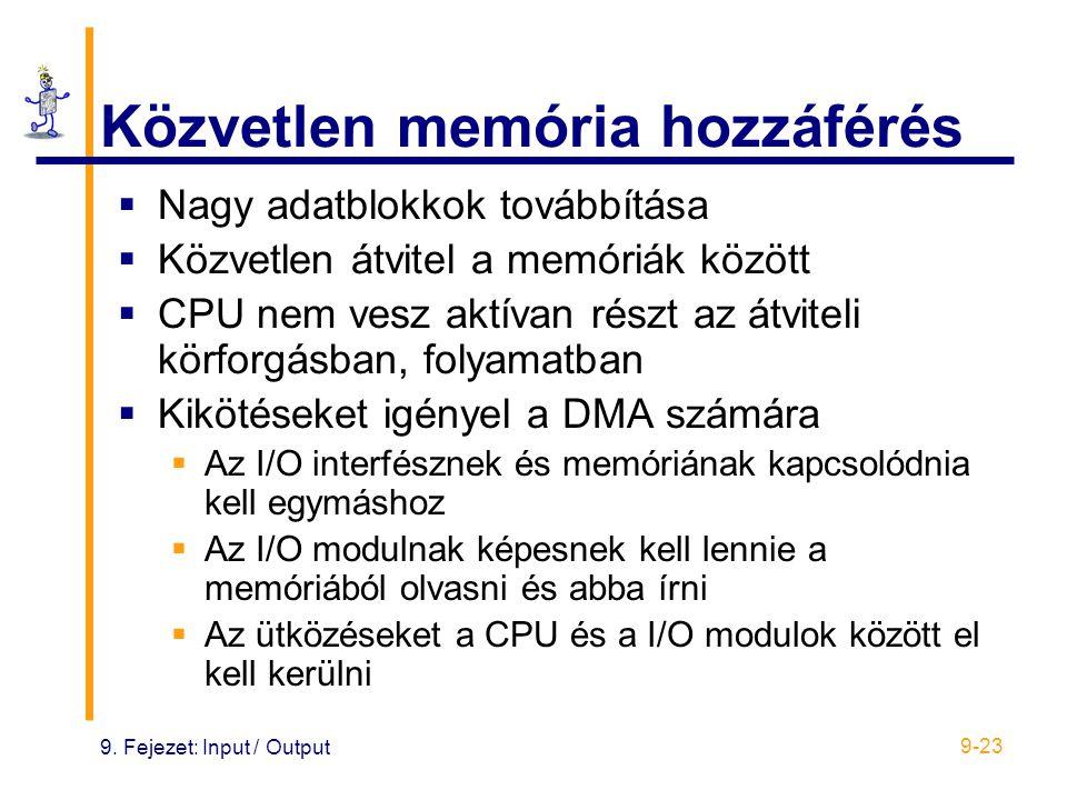 Közvetlen memória hozzáférés