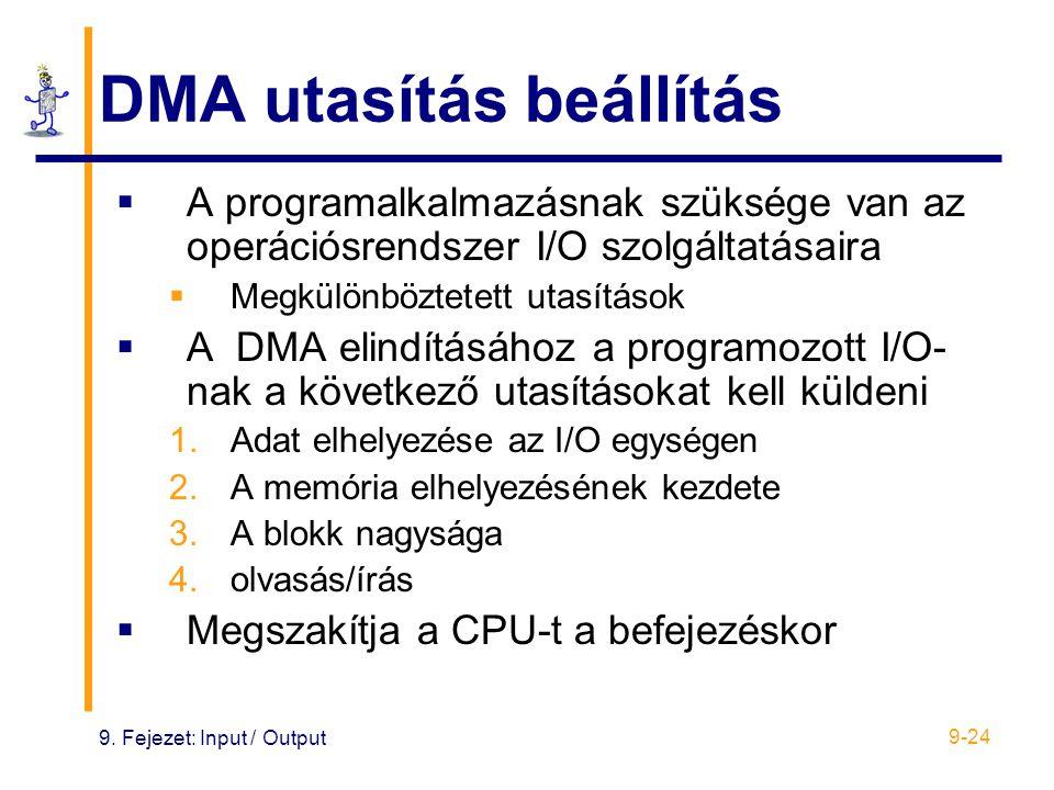 DMA utasítás beállítás