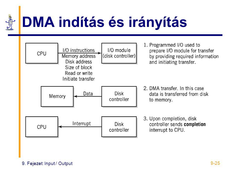 DMA indítás és irányítás