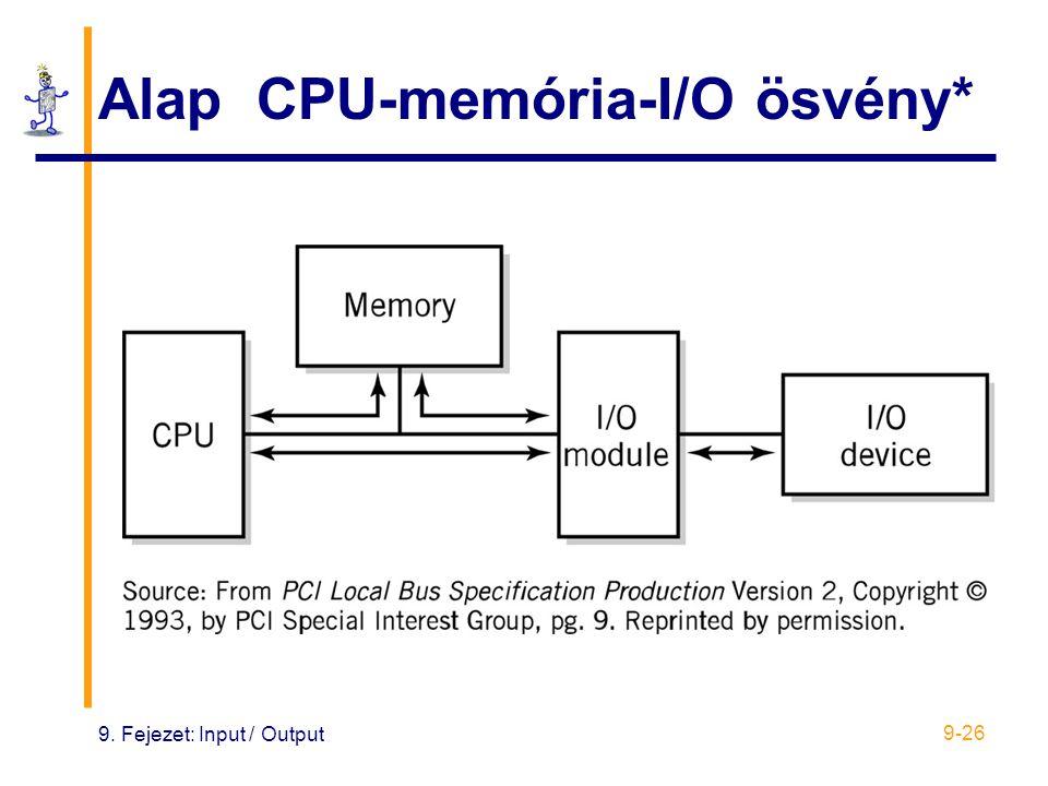 Alap CPU-memória-I/O ösvény*