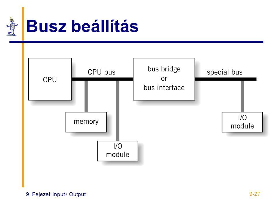 Busz beállítás 9. Fejezet: Input / Output