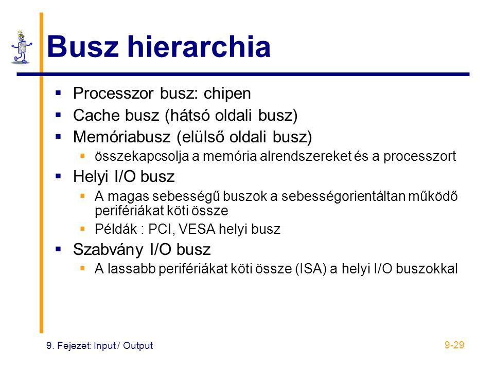 Busz hierarchia Processzor busz: chipen Cache busz (hátsó oldali busz)