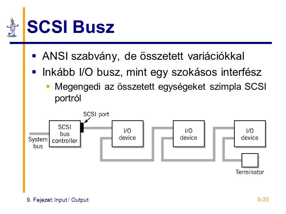 SCSI Busz ANSI szabvány, de összetett variációkkal