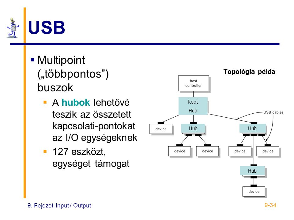 "USB Multipoint (""többpontos ) buszok"