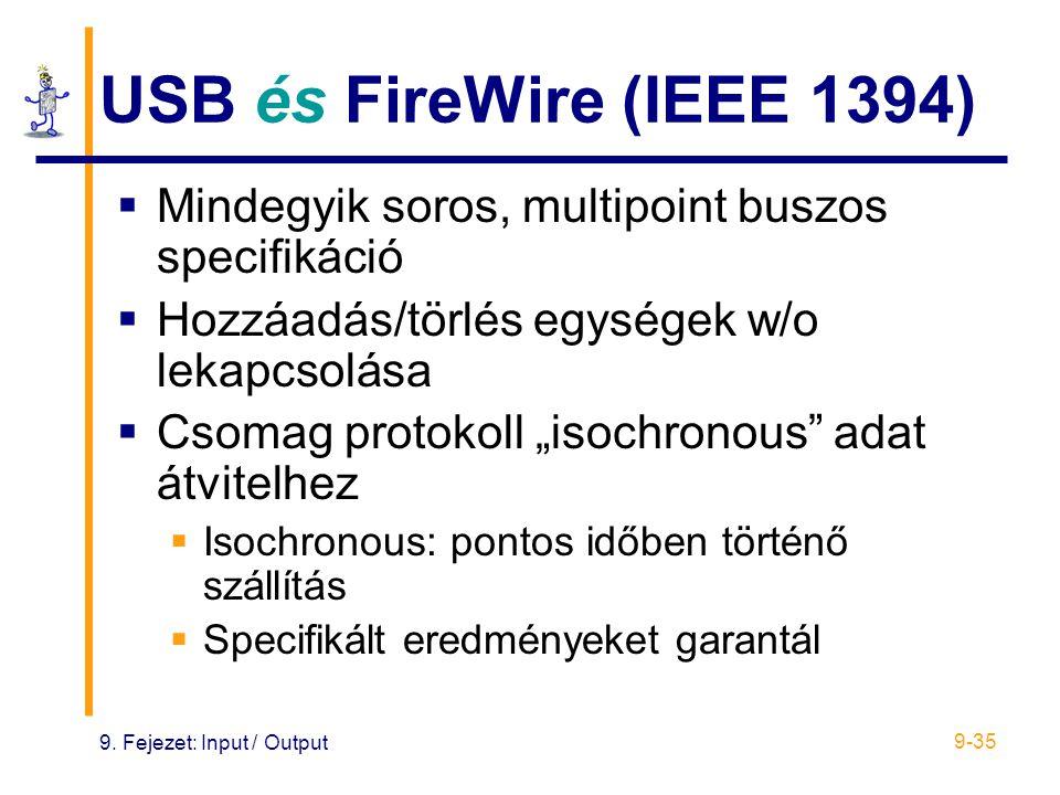 USB és FireWire (IEEE 1394) Mindegyik soros, multipoint buszos specifikáció. Hozzáadás/törlés egységek w/o lekapcsolása.