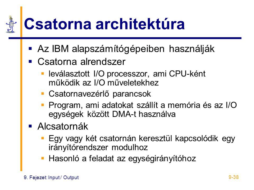 Csatorna architektúra