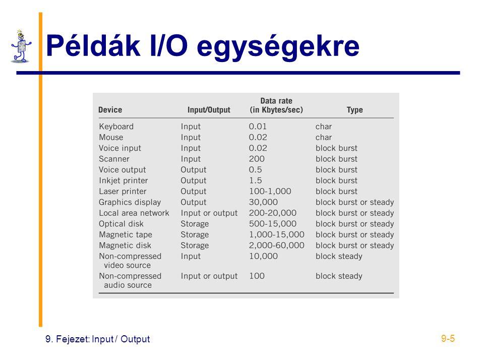 Példák I/O egységekre 9. Fejezet: Input / Output