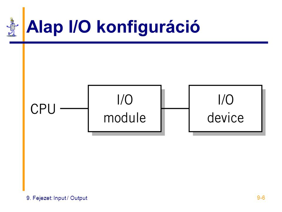 Alap I/O konfiguráció 9. Fejezet: Input / Output