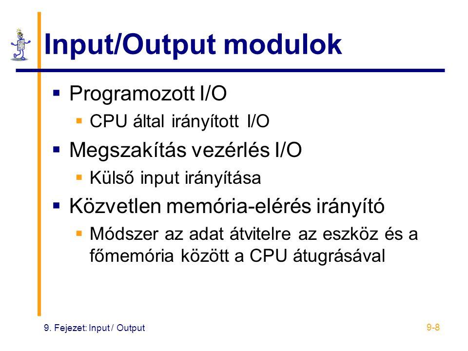 Input/Output modulok Programozott I/O Megszakítás vezérlés I/O