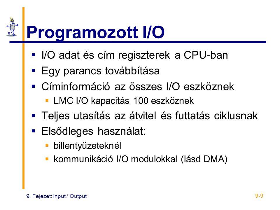 Programozott I/O I/O adat és cím regiszterek a CPU-ban