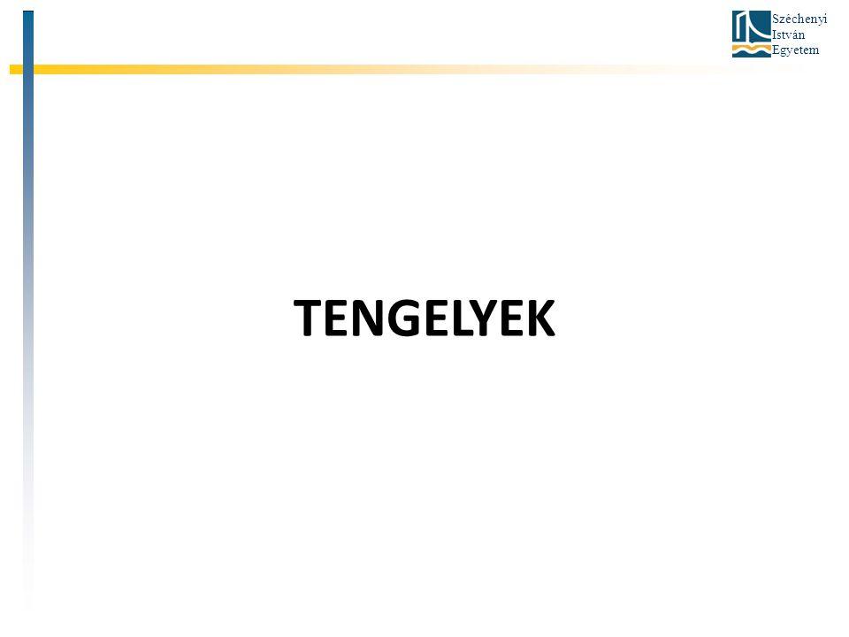 TENGELYEK