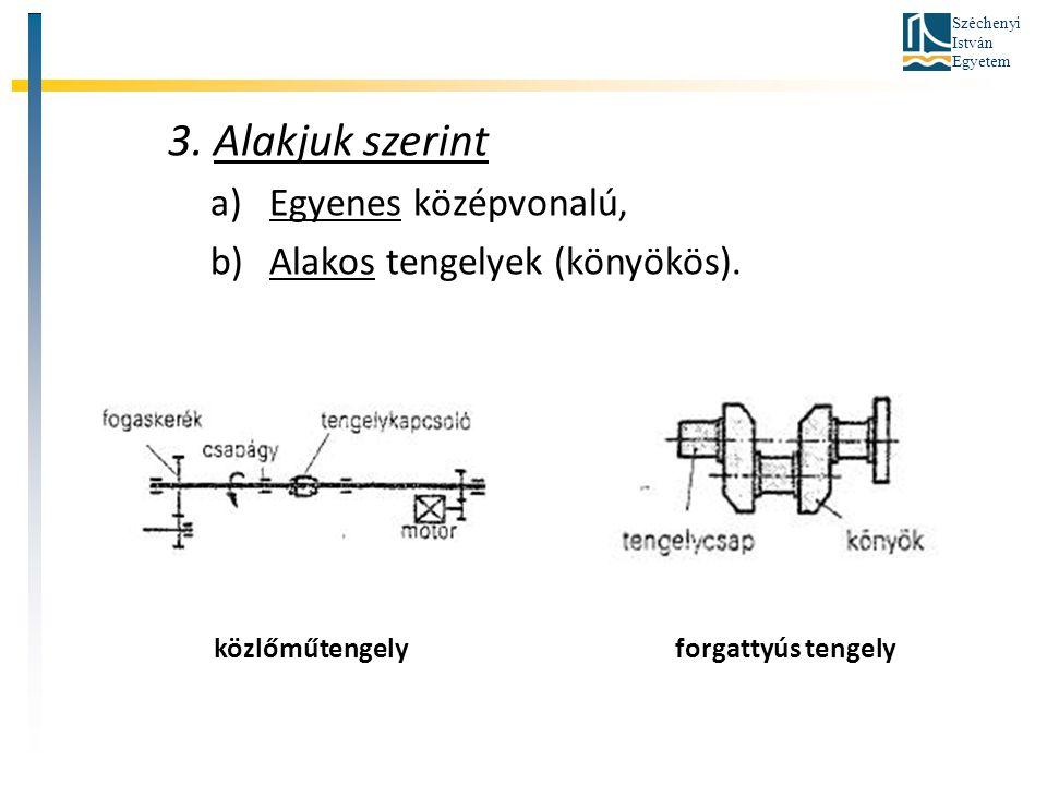 3. Alakjuk szerint Egyenes középvonalú, Alakos tengelyek (könyökös).