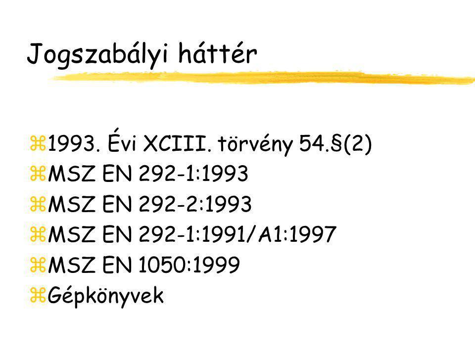 Jogszabályi háttér 1993. Évi XCIII. törvény 54.§(2) MSZ EN 292-1:1993