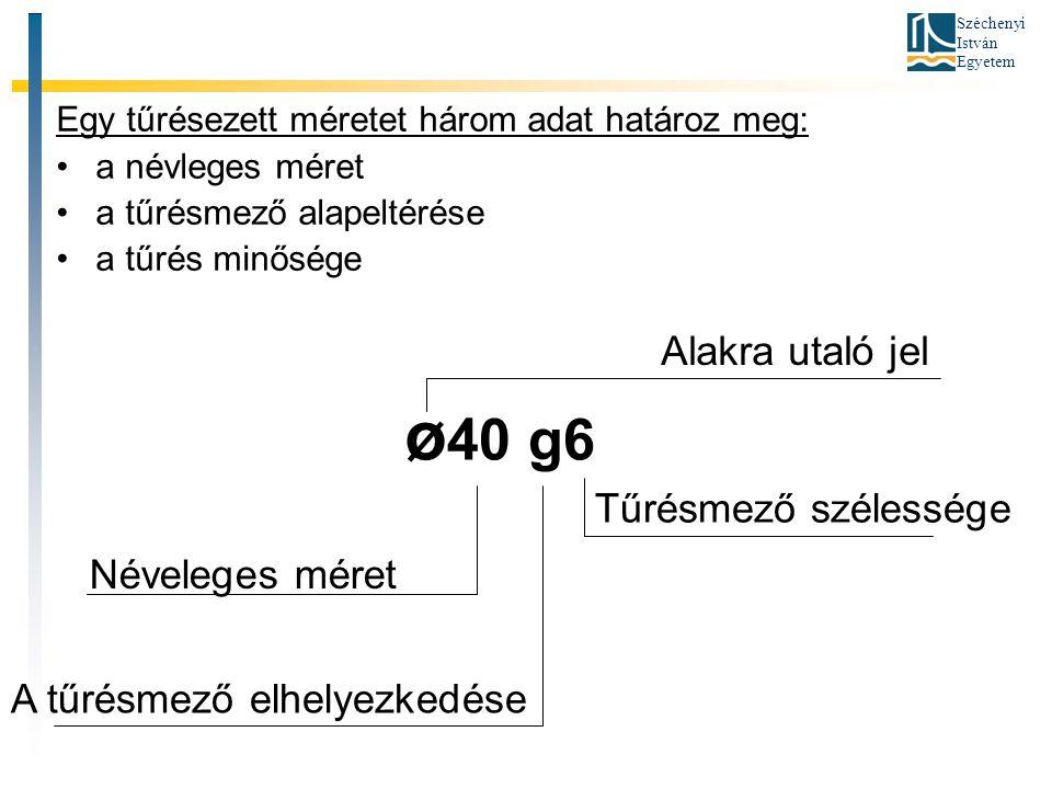 ø40 g6 Alakra utaló jel Tűrésmező szélessége Néveleges méret