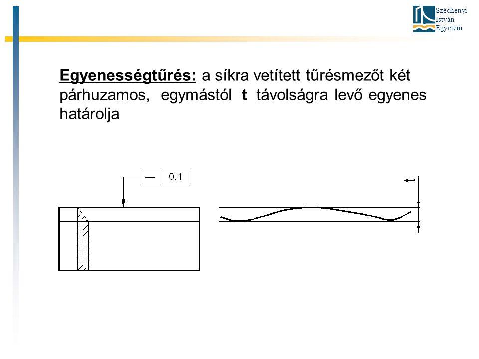 Egyenességtűrés: a síkra vetített tűrésmezőt két párhuzamos, egymástól t távolságra levő egyenes határolja