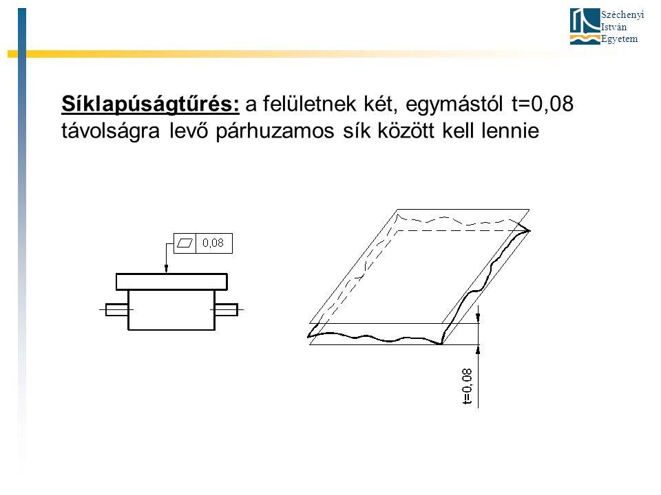Síklapúságtűrés: a felületnek két, egymástól t=0,08 távolságra levő párhuzamos sík között kell lennie