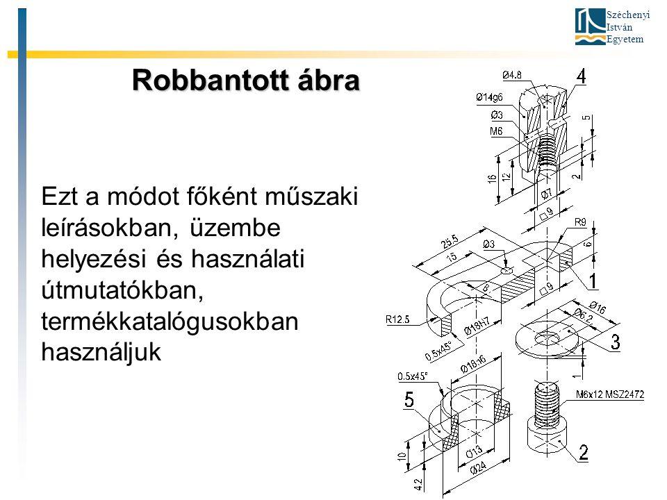 Robbantott ábra Ezt a módot főként műszaki leírásokban, üzembe helyezési és használati útmutatókban, termékkatalógusokban használjuk.