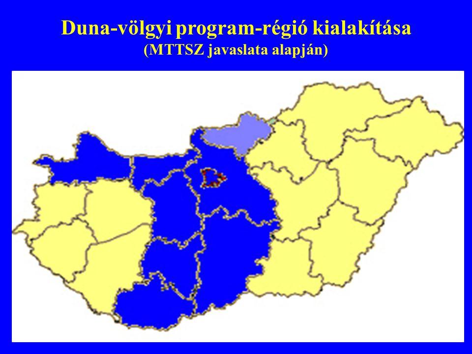 Duna-völgyi program-régió kialakítása (MTTSZ javaslata alapján)