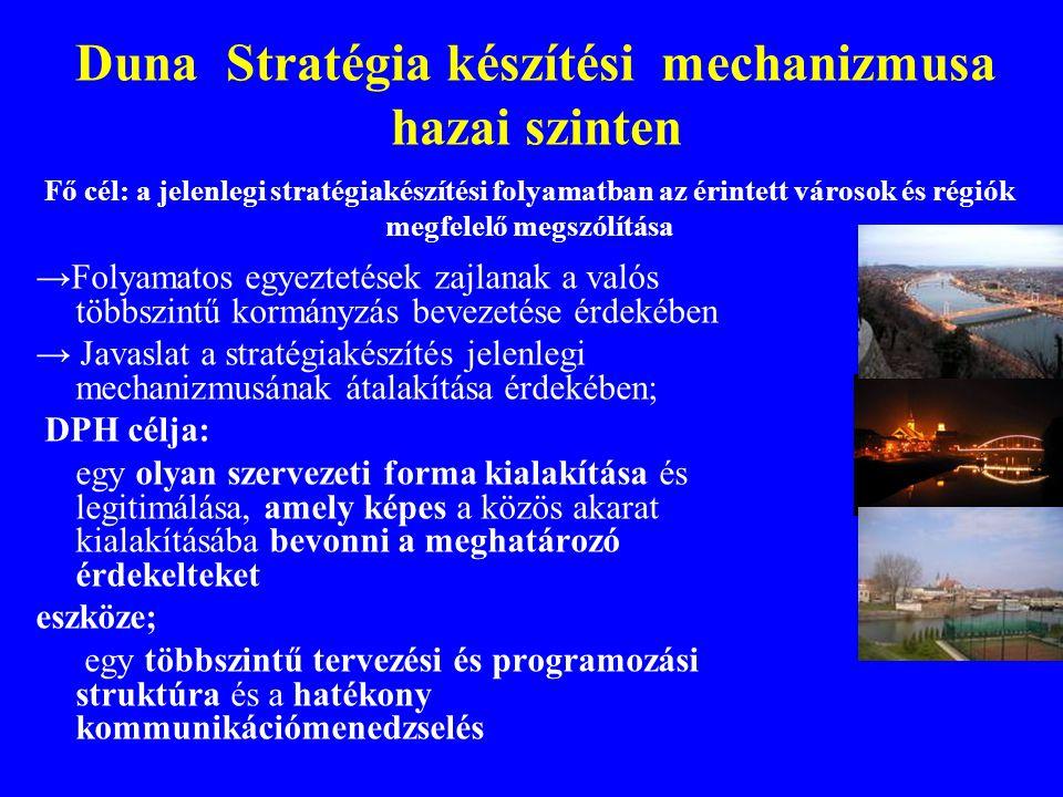 Duna Stratégia készítési mechanizmusa hazai szinten