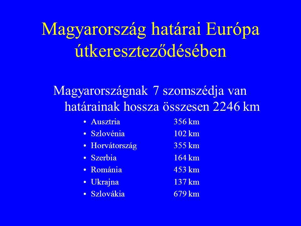 Magyarország határai Európa útkereszteződésében