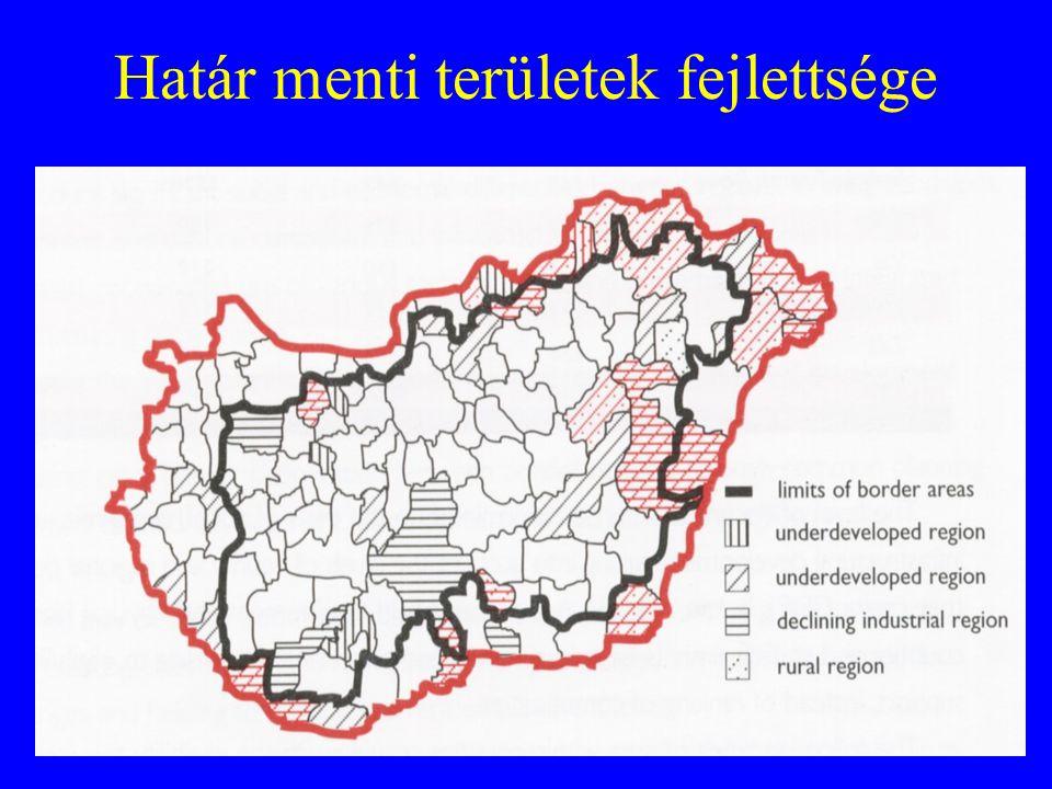 Határ menti területek fejlettsége