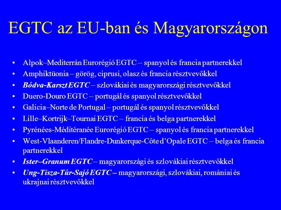 EGTC az EU-ban és Magyarországon