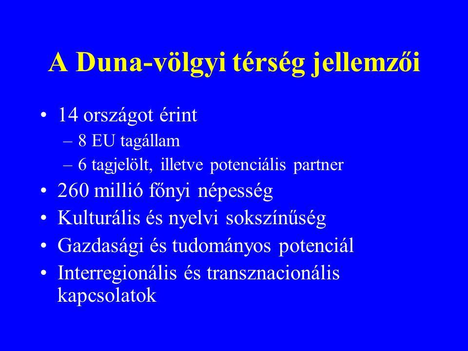 A Duna-völgyi térség jellemzői