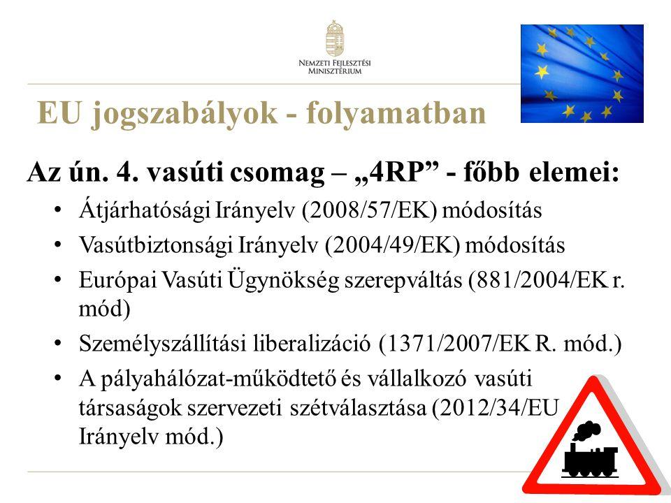 EU jogszabályok - folyamatban