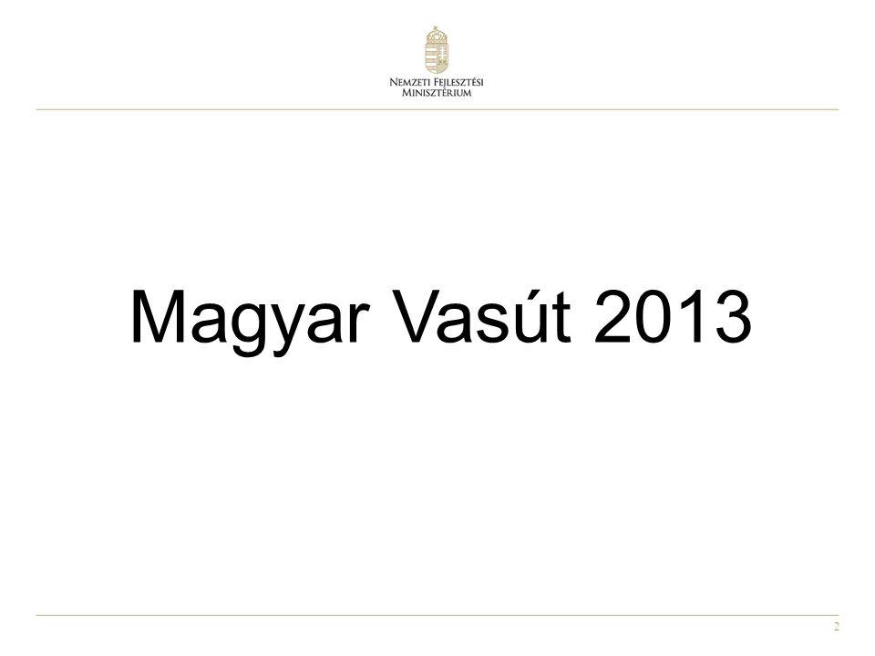 Magyar Vasút 2013