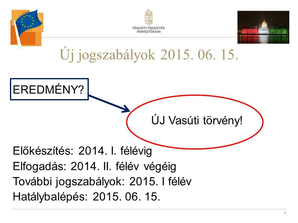 Új jogszabályok 2015. 06. 15. EREDMÉNY ÚJ Vasúti törvény!