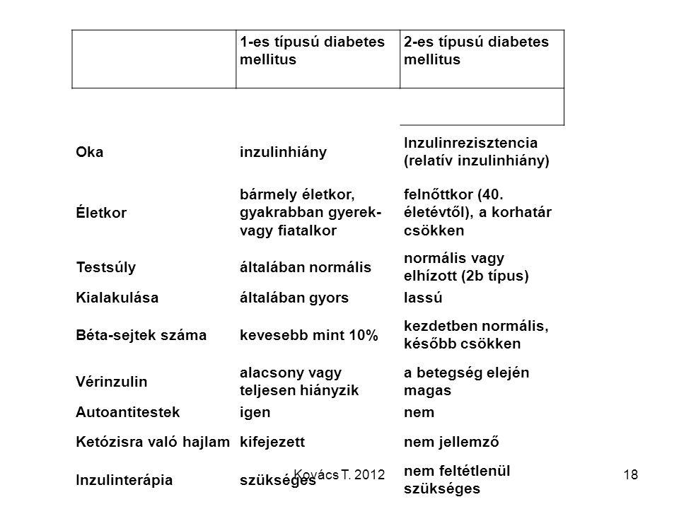 1-es típusú diabetes mellitus 2-es típusú diabetes mellitus