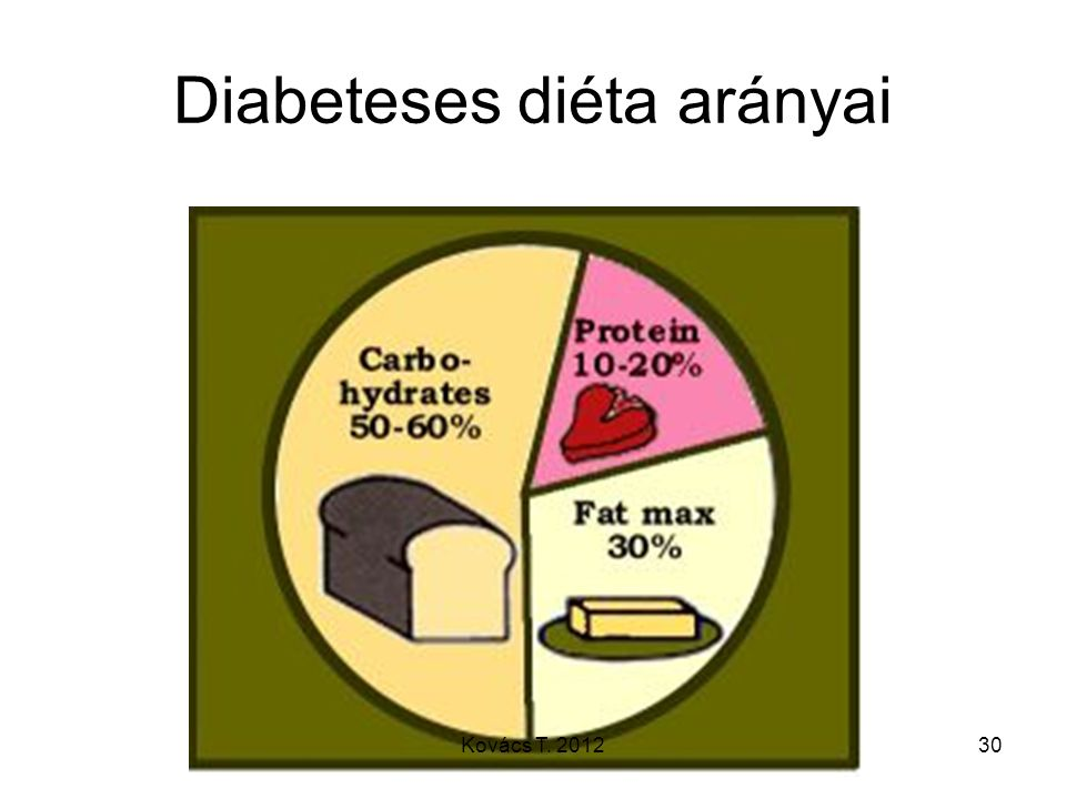Diabeteses diéta arányai