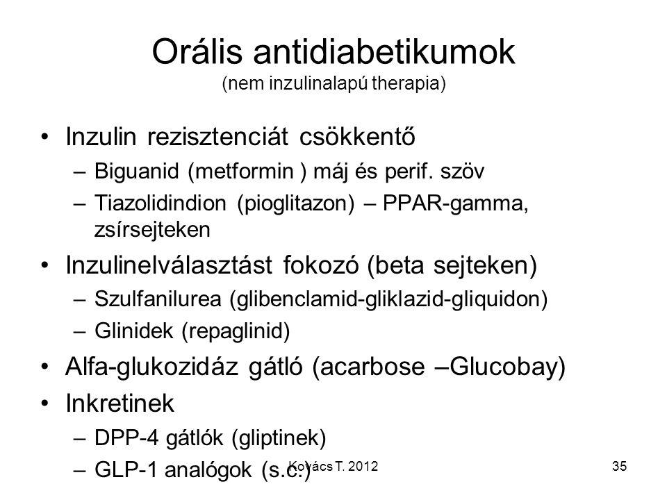 Orális antidiabetikumok (nem inzulinalapú therapia)