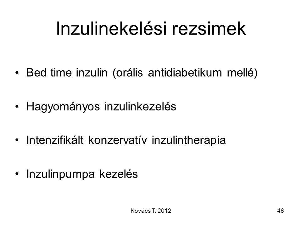 Inzulinekelési rezsimek
