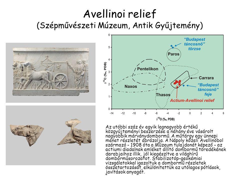 Avellinoi relief (Szépművészeti Múzeum, Antik Gyűjtemény)