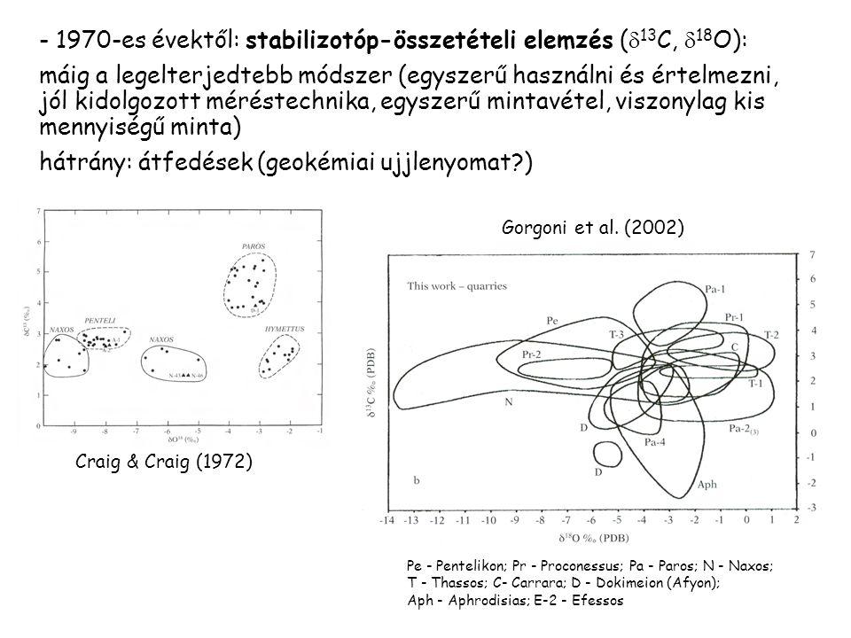 1970-es évektől: stabilizotóp-összetételi elemzés (13C, 18O):
