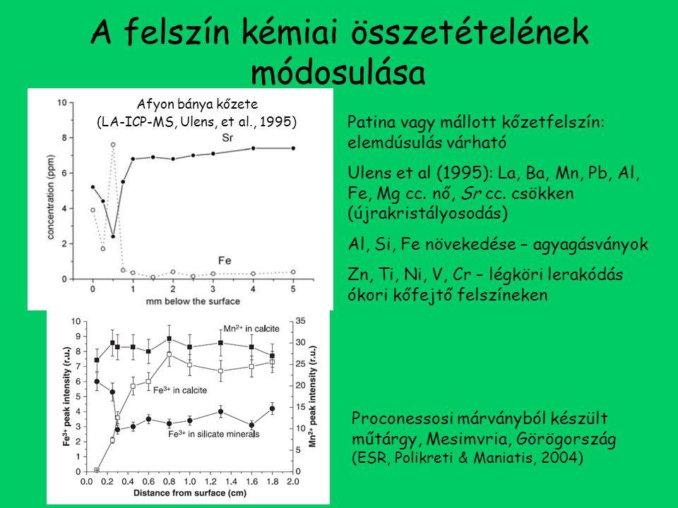 A felszín kémiai összetételének módosulása