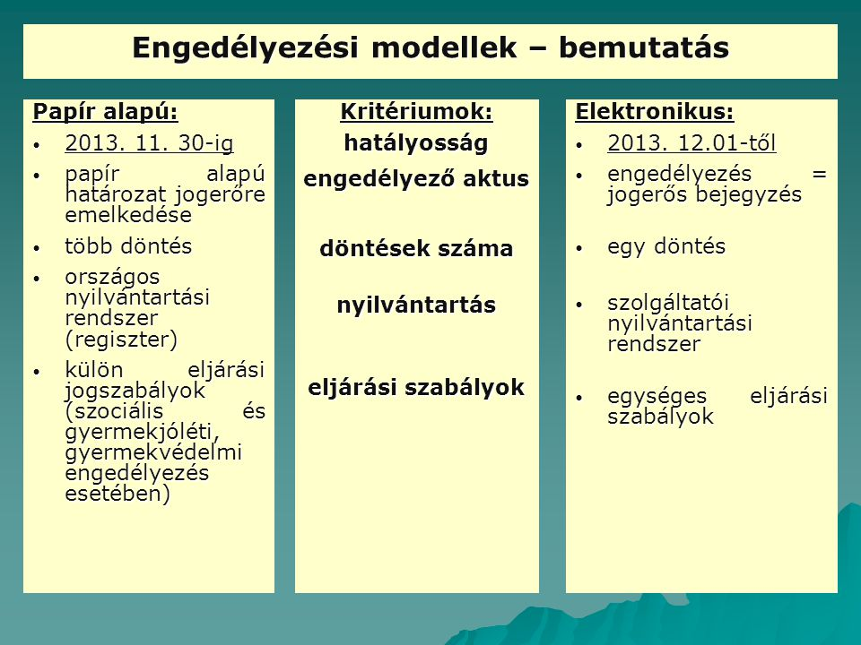 Engedélyezési modellek – bemutatás