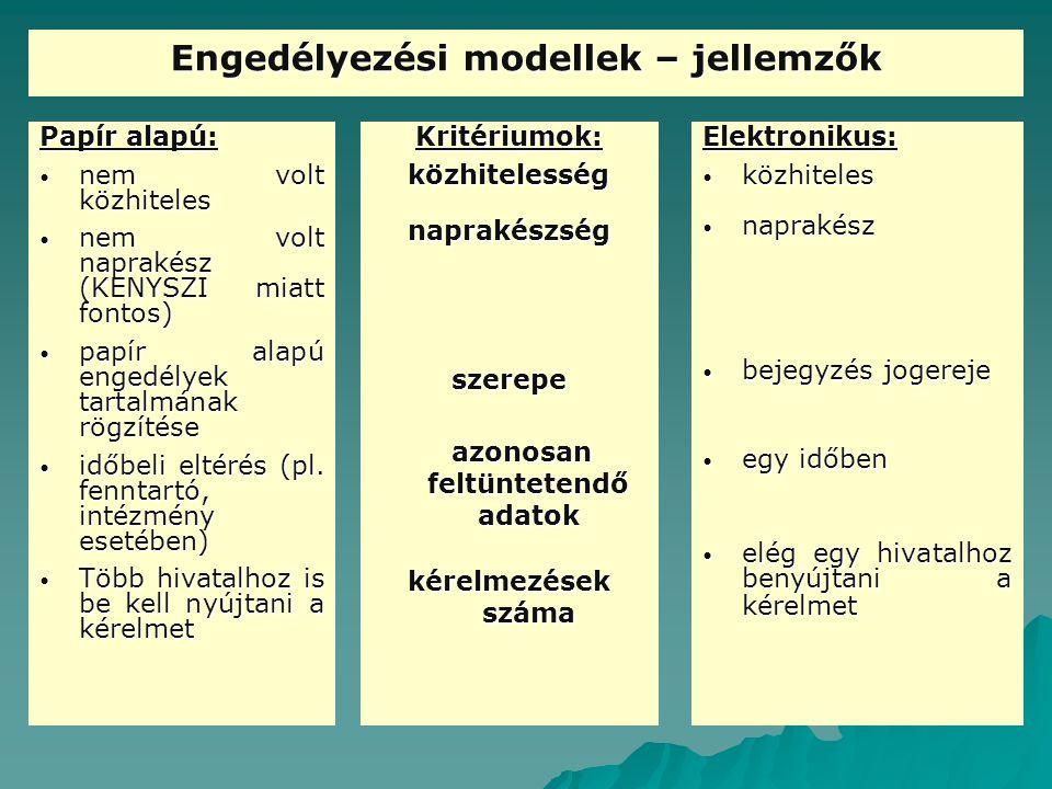 Engedélyezési modellek – jellemzők
