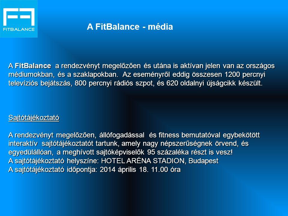 A FitBalance - média